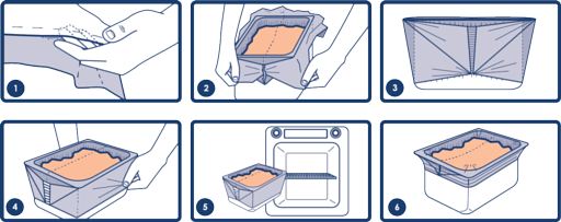 How-To-Use-PanSaver-Ovenable-Pan-Covers.