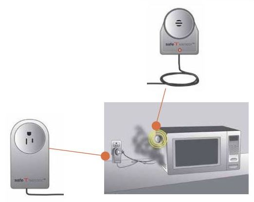 SafeTSensor for home fire protection