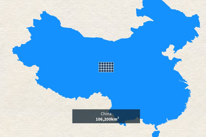 China powered entirely by solar.