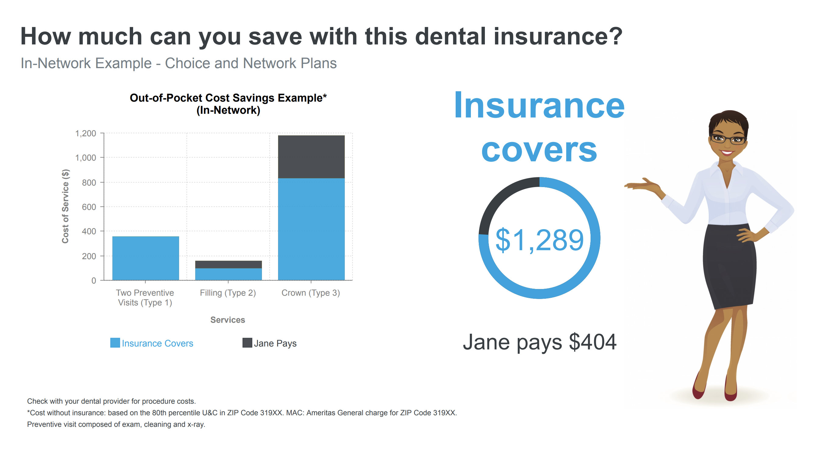 save with dental insurance