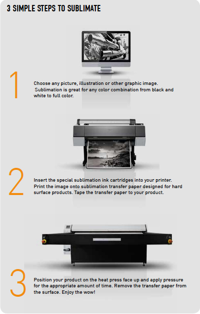Mac-Printer-Heatpress