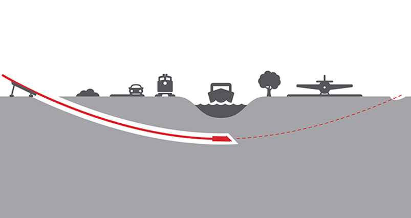 Why A Gyro System Is So Important For Horizontal Directional Drilling